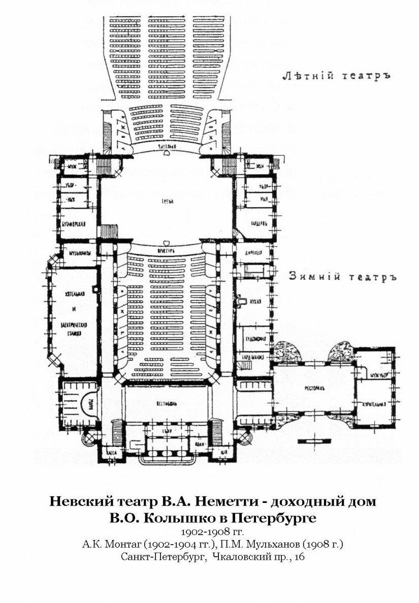 Невский театр В.А. Неметти