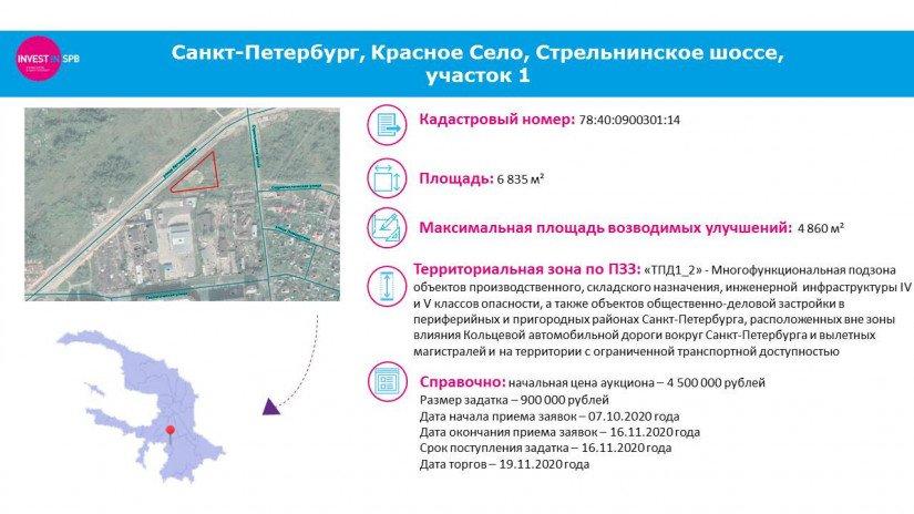 Земельные-участки-для-инвесторов-СПб-ГБУ-Управление-инвестиций-