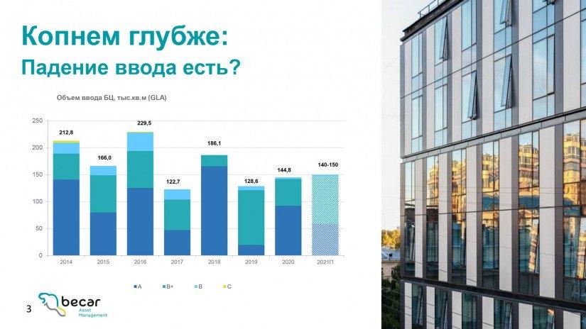 Презентация - Ольга Шарыгина, вице-президент Becar Asset Management
