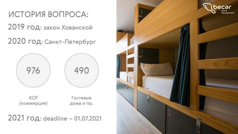 Гостевые дома для Евро 2021