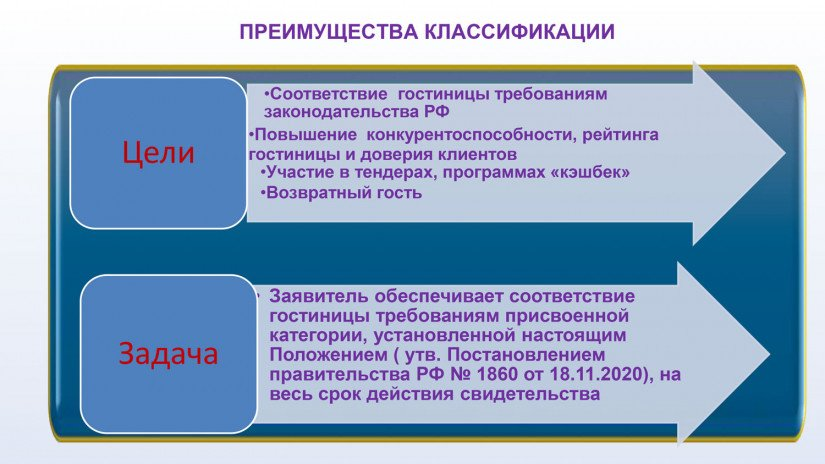 Презентация «Звёзды Отелям»