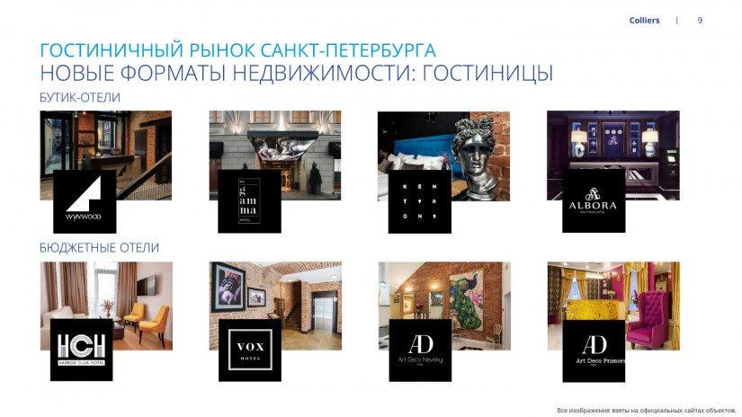 Апартаменты и отели. Презентация. Тучкова Евгения